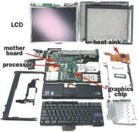 Bagian Bagian Laptop
